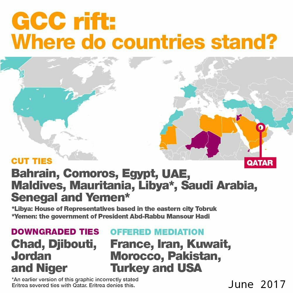 Al sahawat times Qatar Crisis