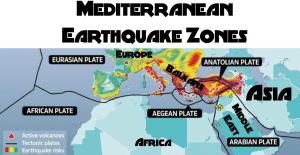 al sahawat times balkan earthquakes 2019