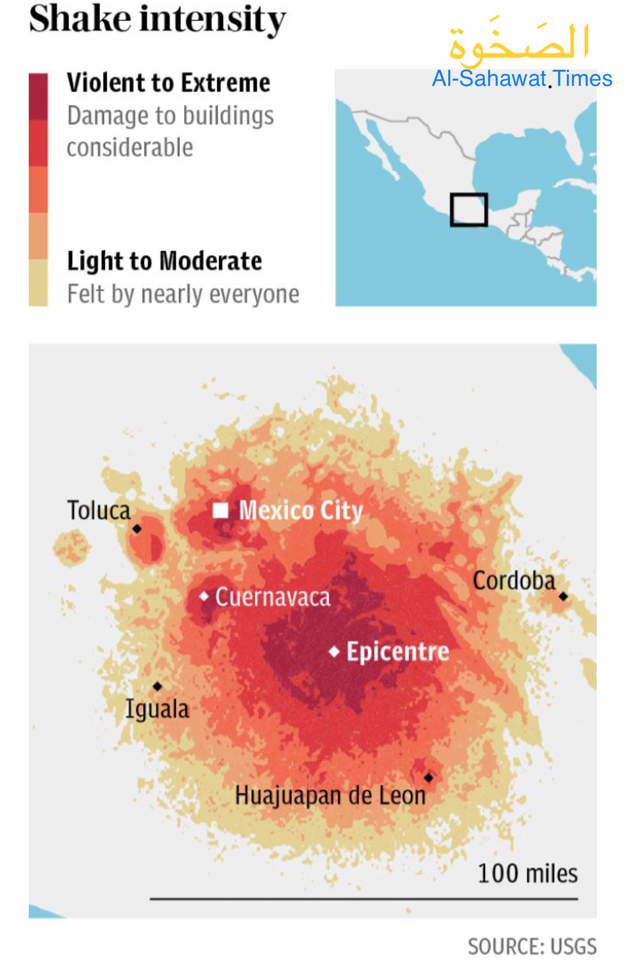 Al-Sahawat Times Mexico City Earthquake