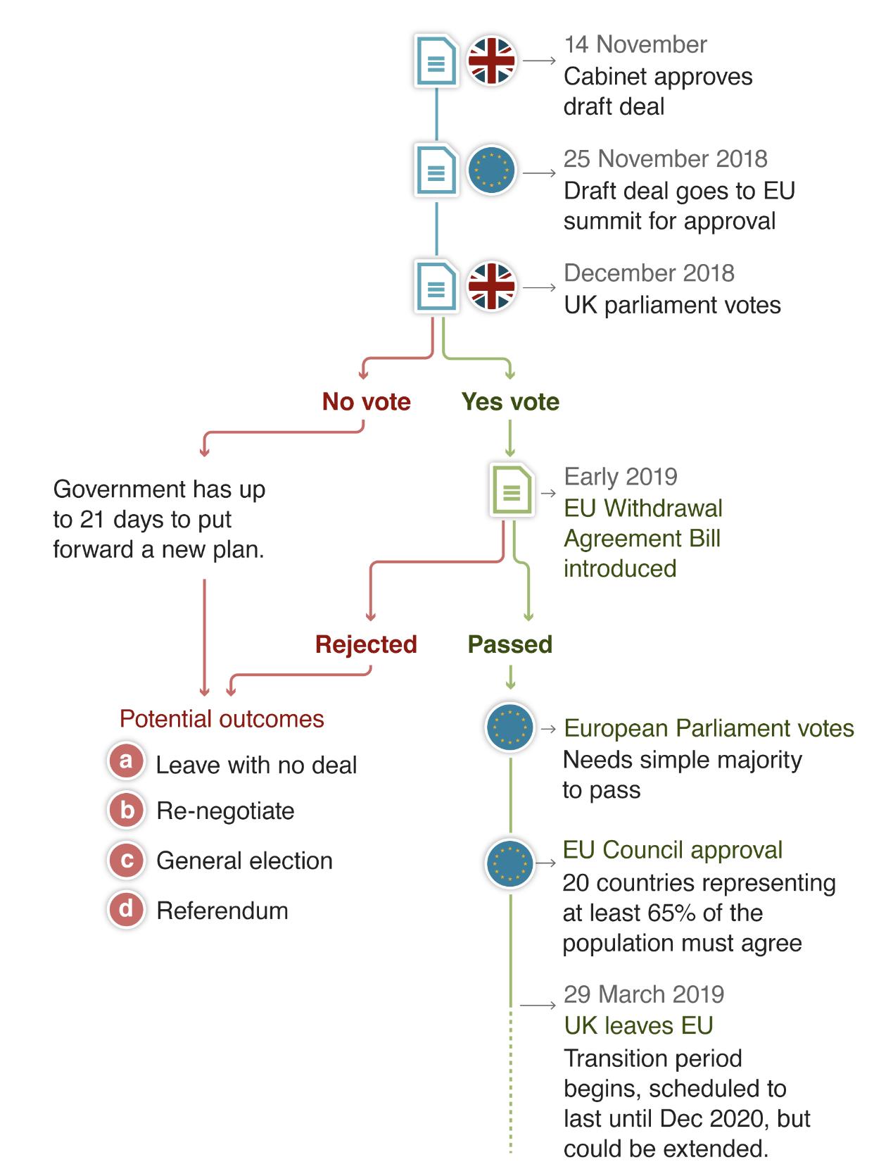 Al Sahawat Times Brexit